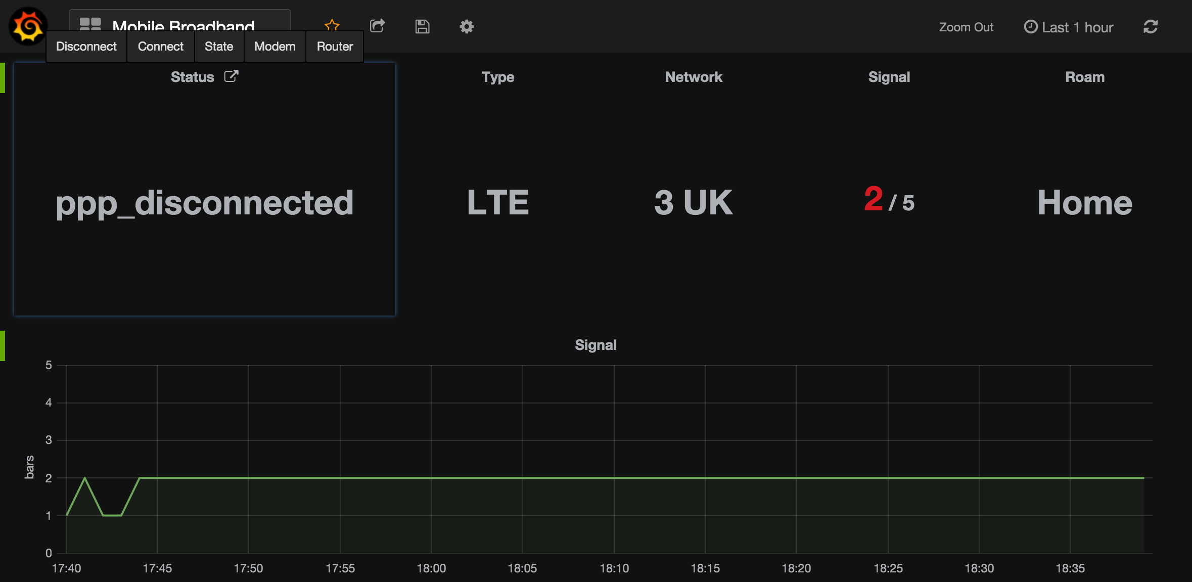 Mobile broadband dashboard